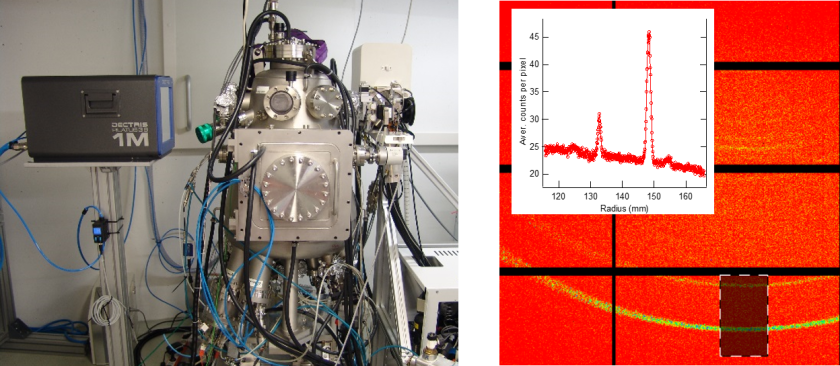 IXLab: MetalJet setup and measured diffraction rings - enlarged view