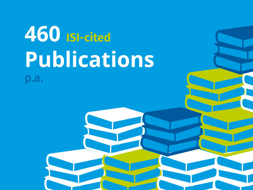 Number of ISI-cited publications
