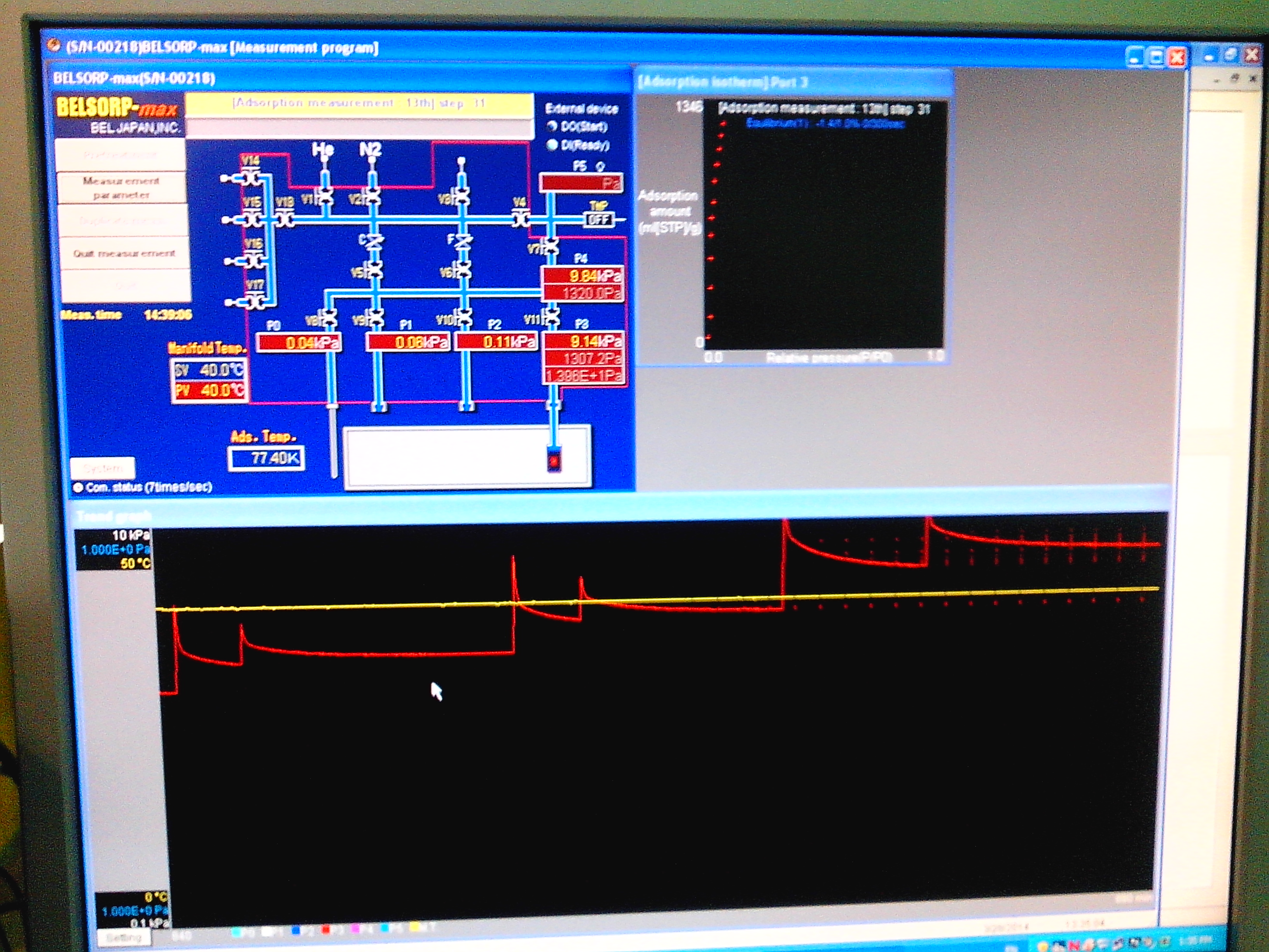 BELSORP-MAX control software for flexible in-situ dosing programms