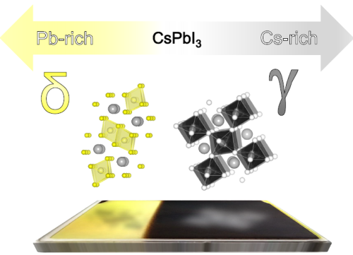 </p> <p>By co-evaporation of cesium iodide and lead iodide thin layers of CsPbI<sub>3</sub> can be produced even at moderate temperatures. An excess of cesium leads to stable perovskite phases.