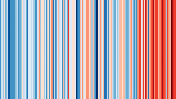 The graph visualizes the average temperature for Germany between 1881 and 2017; each strip stands for one year, based on the data set of the DWD.