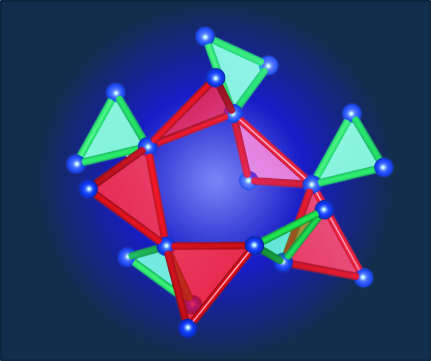 Two of the four magnetic interactions form a new three-dimensional network of corner-sharing triangles, known as the hyper-hyperkagome lattice, leading to the quantum spin liquid behavior in PbCuTe<sub>2</sub>O<sub>6</sub>.