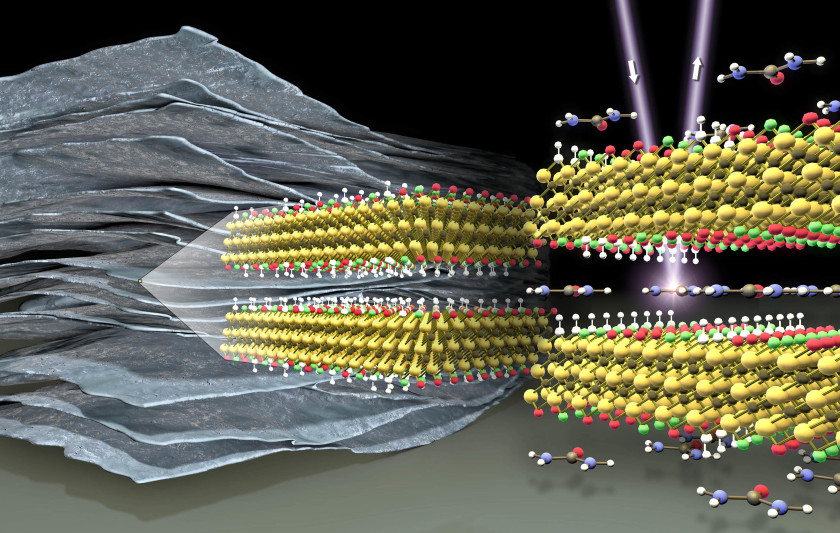 MXenes are 2D materials forming multi-layered particles (left) from which pseudocapacitors are made.