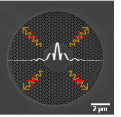 </p> <p>Electron microscopy shows the graphene sample (gray) in which the helium beam has created a hole pattern so that the density varies periodically. This results in the superposition of vibrational modes and the emergence of a mechanical band gap. The frequency of this phononic system can be adjusted between 50 MHz and 217 MHz by mechanical tension.&nbsp;</p> <p>