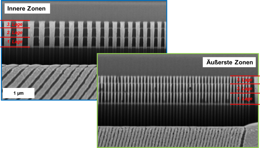 SEM-Picture of on-chip stacked zone plates