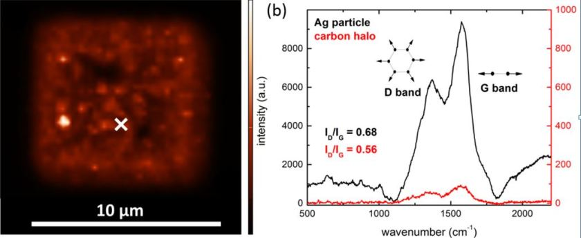 The silver crystal show up as so-called hot-spots of extreme brightness under laser <a>illumination.</a> Spectral analysis (Raman spectroscopy) shows that each nanocrystal is surrounded by a skin of carbon. </p> <p>