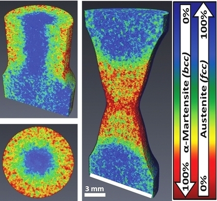 Neutron tomography shows how torsion  (images left) and tensile forces (image right) are changing the distribution of different crystalline phases.