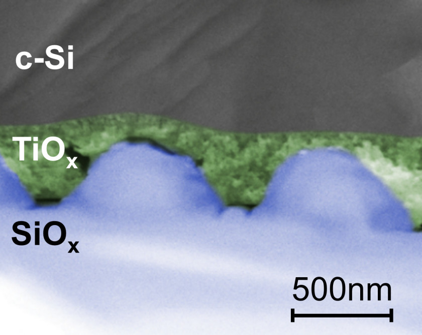 "The nanostructure for capturing light is imprinted on silicon oxide (blue) and then ""levelled"" with titanium oxide (green). The result is an optically rough but smooth layer on which crystalline silicon can be grown."