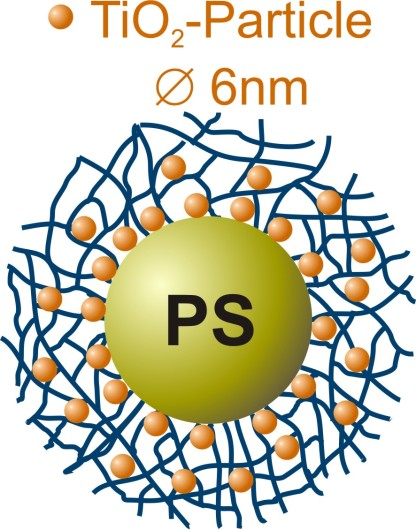 The titanium dioxide nanoparticles crystallize in a polymer network at room temperature.