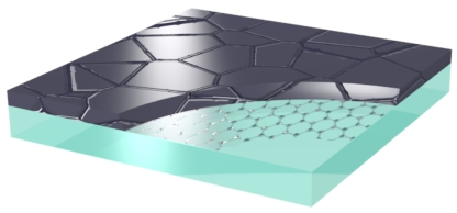 Graphene was deposited onto a glass substrate. The ultrathin layer is but one atomic layer thick (0.3 Angström, or 0.03 nanometers), although charge carriers are able to move about freely within this layer. This property is retained even if the graphene layer is covered with amorphous or polycrystalline silicon.