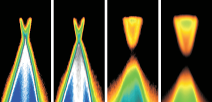 The Bismut doping is enhanced from 0% (left) to 2.2% (right). Measurements at BESSY II show that this leads to increased bandgaps.