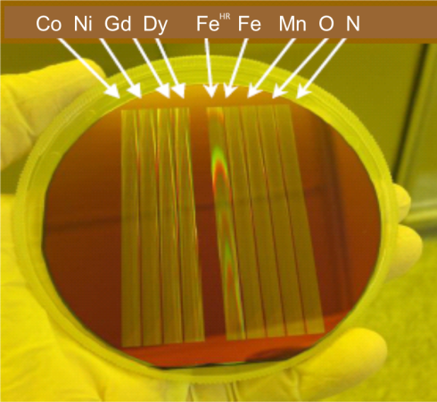 <p>The heart oft the new Zone-Plate monochromator for ultrafast<br />science with FEMTOSLICING is an array of<br />so-called reflection zone plates. These diffractive optical<br />elements cover the photon energy range from<br />410 to 1333 eV and are completely manufactured<br />in-house at HZB. <br />(courtesy A. Firsov, M. Brzhezinskaya).</p>