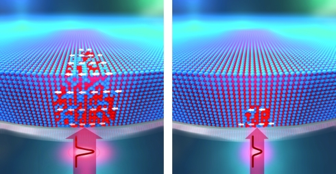 <p>Laser light for writing and erasing information – a strong laser pulse disrupts the arrangement of atoms in an alloy and creates magnetic structures (left). A second, weaker, laser pulse allows the atoms to return to their original lattice sites (right). Image: Sander Münster / HZDR</p>