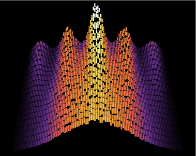 <p>The phonons distribution is complex (upper curves) and then simplifies with time to a Gaussian bell curve (lower curve).</p>