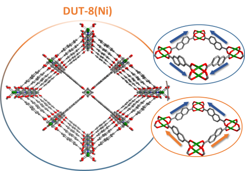 <p>View into a MOF crystal exemplified by DUT-8. The massive pores are clearly discernible.</p>