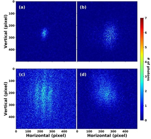 <p>Information on beam quality can be extracted via the interference patterns at different focal lengths and photon intensities.</p> <p></p>