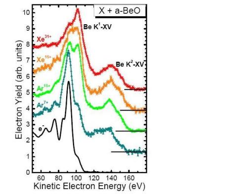The K1-XV-line-spectrum of beryllium-oxide. Picture: HZB/Schiwietz.