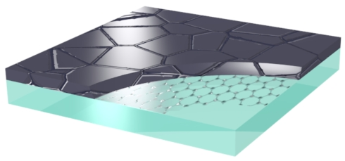 Graphene was deposited onto a glass substrate. The ultrathin layer is but one atomic layer thick (0.3 Angström, or 0.03 nanometers), although charge carriers are able to move about freely within this layer. This property is retained even if the graphene layer is covered with amorphous or polycrystalline silicon. Figure: Marc A. Gluba/HZB