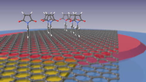 <p>The illustration shows how maleimide compounds bind to the graphene surface. The graphene monolayer lies on a thin film of silicon nitride (red) that in turn is on a quartz microbalance (blue) and can be subjected to a potential via a gold contact (yellow).<br /><br />Illustration: Marc Gluba/HZB</p>