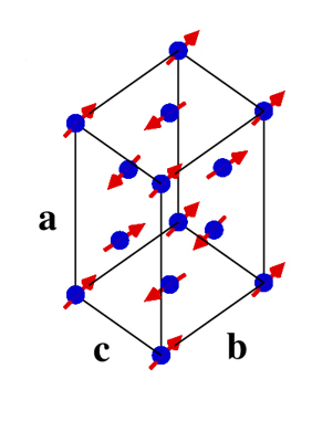 <p>The magnetic structure of LiFePO<sub>4</sub></p>